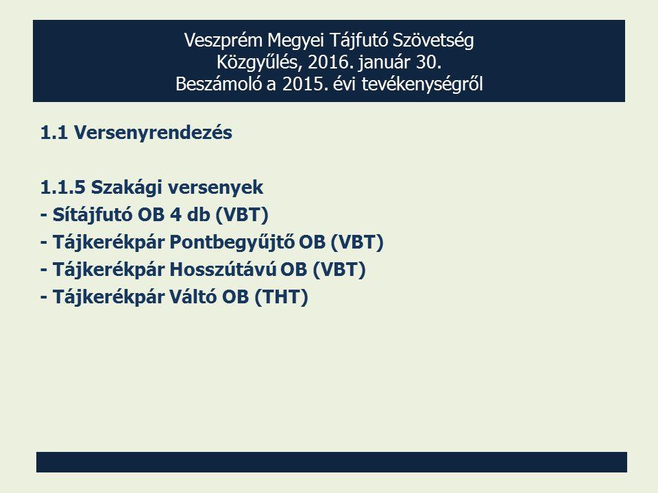 Veszprém Megyei Tájfutó Szövetség Közgyűlés, 2016. január 30. Beszámoló a 2015. évi tevékenységről 1.1 Versenyrendezés 1.1.5 Szakági versenyek - Sítáj