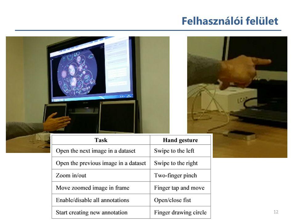 Kollaboratív egészségügyi és kutatási keretrendszer 11 Felhasználói felület