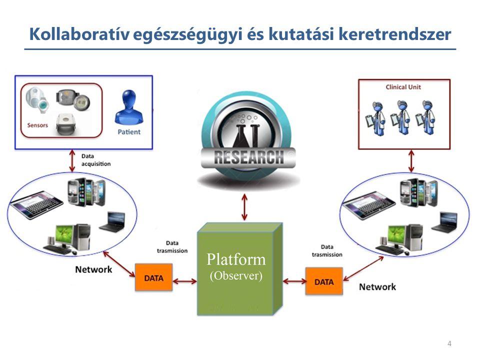 Kollaboratív egészségügyi és kutatási keretrendszer 3 Platform