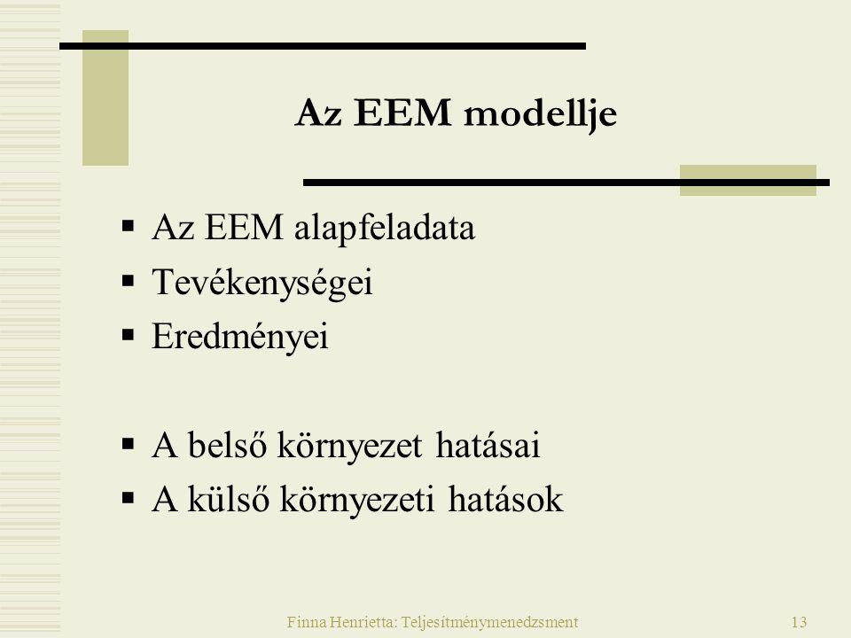 Finna Henrietta: Teljesítménymenedzsment13 Az EEM modellje  Az EEM alapfeladata  Tevékenységei  Eredményei  A belső környezet hatásai  A külső környezeti hatások