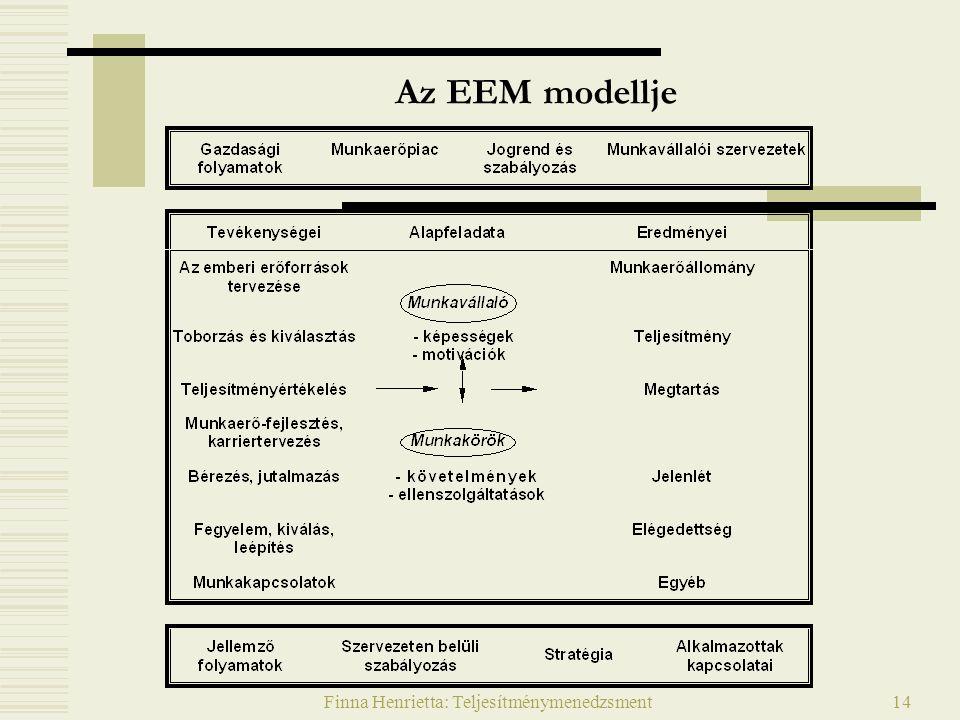 Finna Henrietta: Teljesítménymenedzsment14 Az EEM modellje