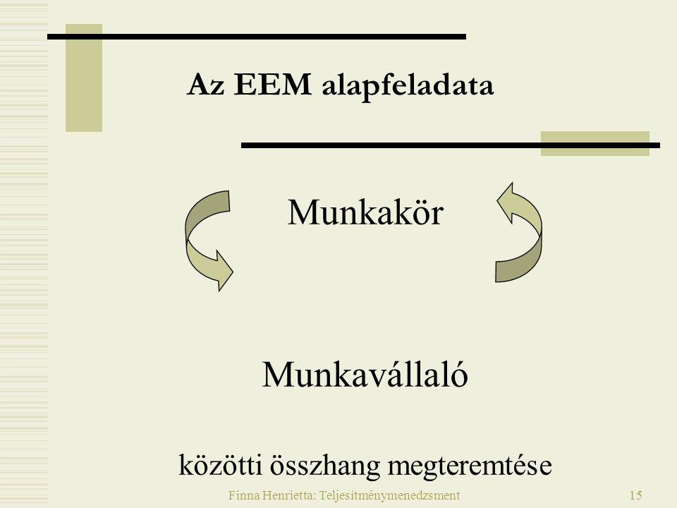 Finna Henrietta: Teljesítménymenedzsment15 Az EEM alapfeladata Munkakör Munkavállaló közötti összhang megteremtése