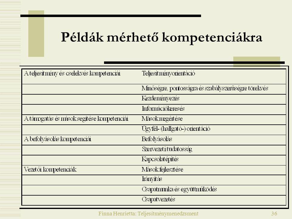 Finna Henrietta: Teljesítménymenedzsment36 Példák mérhető kompetenciákra