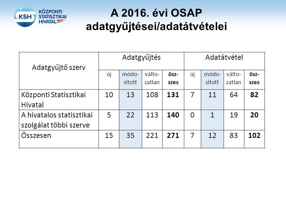 A 2016. évi OSAP adatgyűjtései/adatátvételei Adatgyűjtő szerv AdatgyűjtésAdatátvétel új módo- sított válto- zatlan ösz- szes új módo- sított válto- za
