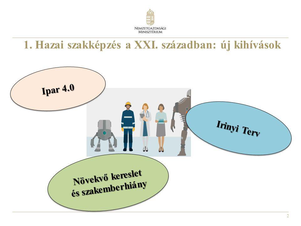 """3 2.A magyar szakpolitika válasza: """"Szakképzés a gazdaság szolgálatában c."""