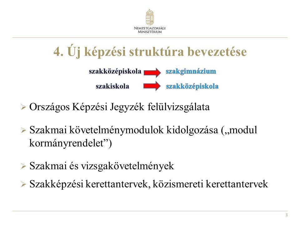 """8 4. Új képzési struktúra bevezetése  Országos Képzési Jegyzék felülvizsgálata  Szakmai követelménymodulok kidolgozása (""""modul kormányrendelet"""")  S"""