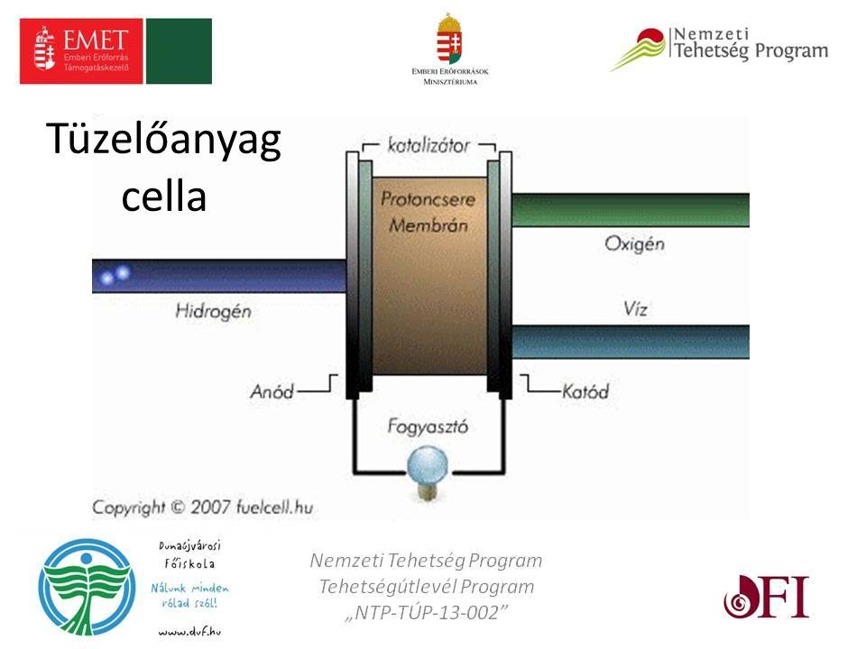 Tüzelőanyag cella