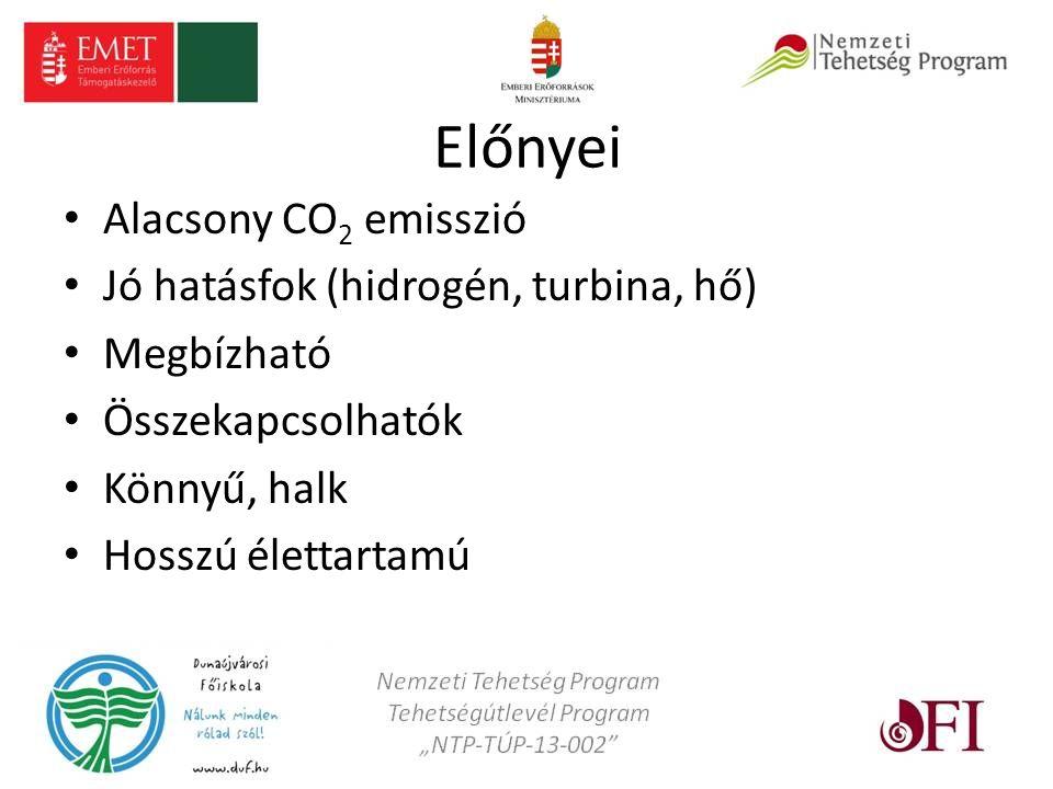 Előnyei Alacsony CO 2 emisszió Jó hatásfok (hidrogén, turbina, hő) Megbízható Összekapcsolhatók Könnyű, halk Hosszú élettartamú