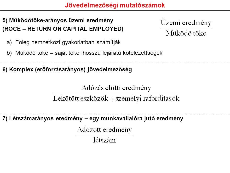 Jövedelmezőségi mutatószámok a)Főleg nemzetközi gyakorlatban számítják b)Működő tőke = saját tőke+hosszú lejáratú kötelezettségek 5) Működőtőke-arányos üzemi eredmény (ROCE – RETURN ON CAPITAL EMPLOYED) 6) Komplex (erőforrásarányos) jövedelmezőség 7) Létszámarányos eredmény – egy munkavállalóra jutó eredmény