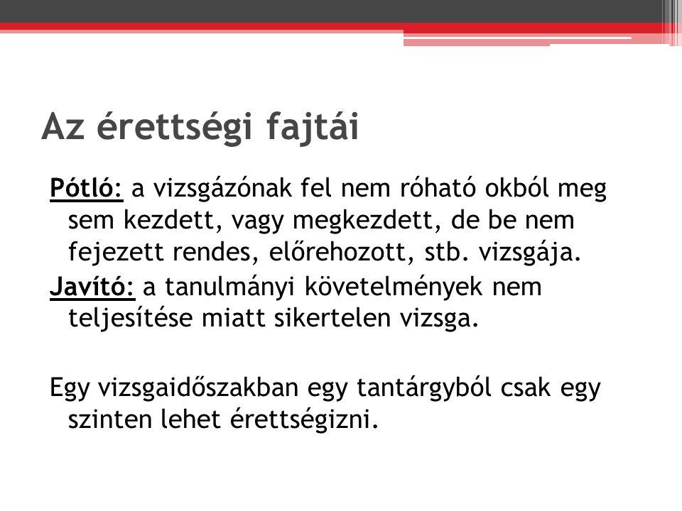 Jelentkezések ÉrettségiFelvételi Jelentkezési határidő: 2012.