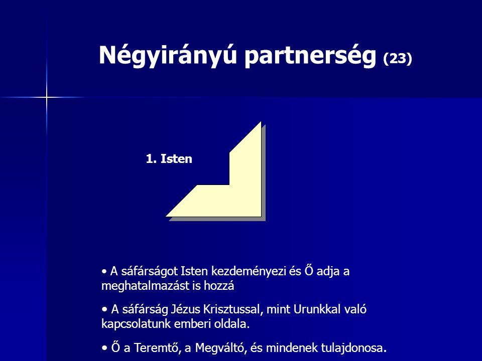 Négyirányú partnerség (23) 1.
