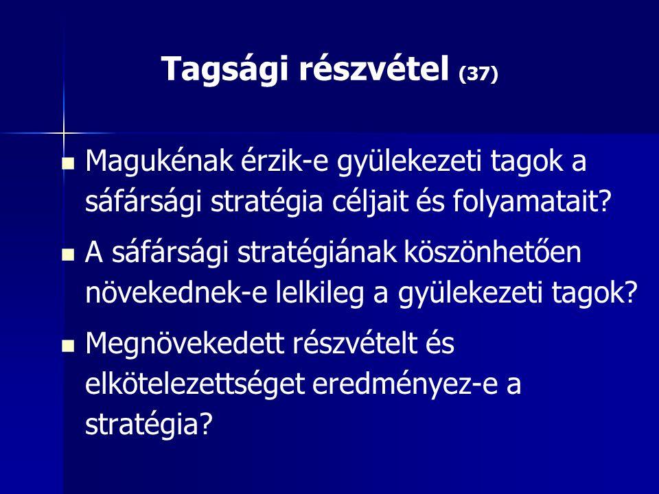 Tagsági részvétel (37) Magukénak érzik-e gyülekezeti tagok a sáfársági stratégia céljait és folyamatait.