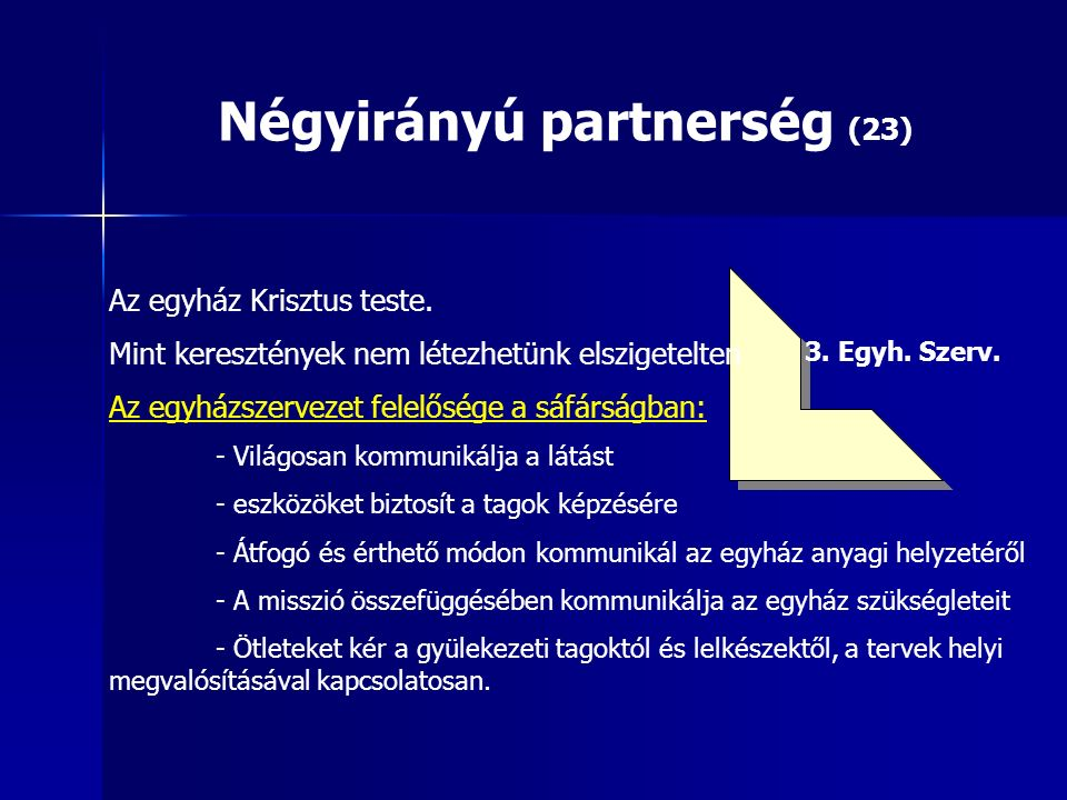 Négyirányú partnerség (23) 3. Egyh. Szerv. Az egyház Krisztus teste.