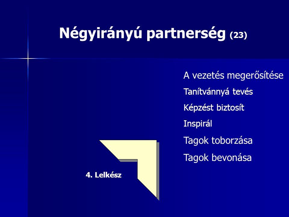 Négyirányú partnerség (23) 4.