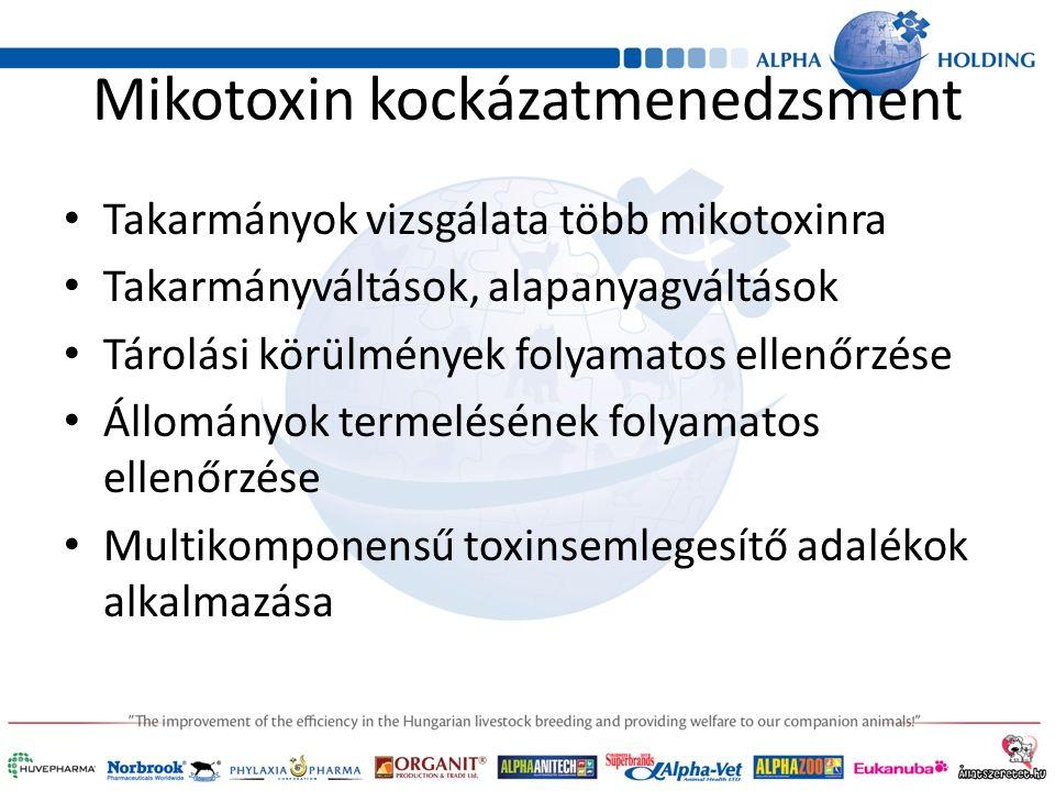 Mikotoxin kockázatmenedzsment Takarmányok vizsgálata több mikotoxinra Takarmányváltások, alapanyagváltások Tárolási körülmények folyamatos ellenőrzése Állományok termelésének folyamatos ellenőrzése Multikomponensű toxinsemlegesítő adalékok alkalmazása