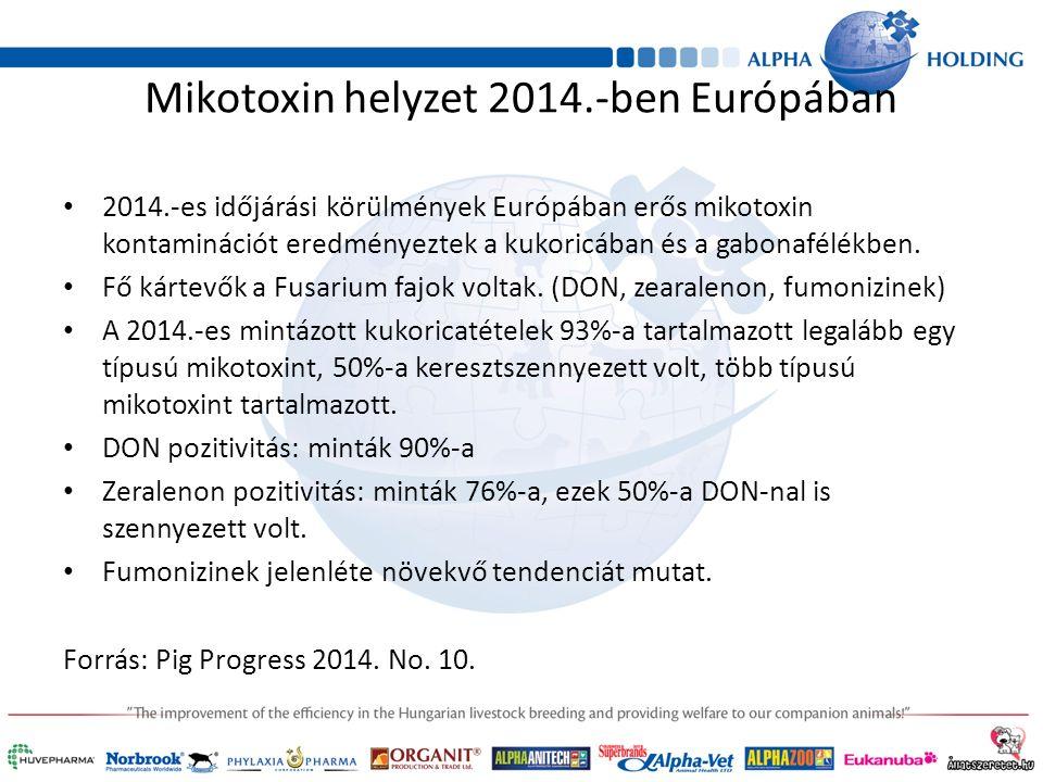 Mikotoxin helyzet 2014.-ben Európában 2014.-es időjárási körülmények Európában erős mikotoxin kontaminációt eredményeztek a kukoricában és a gabonafélékben.