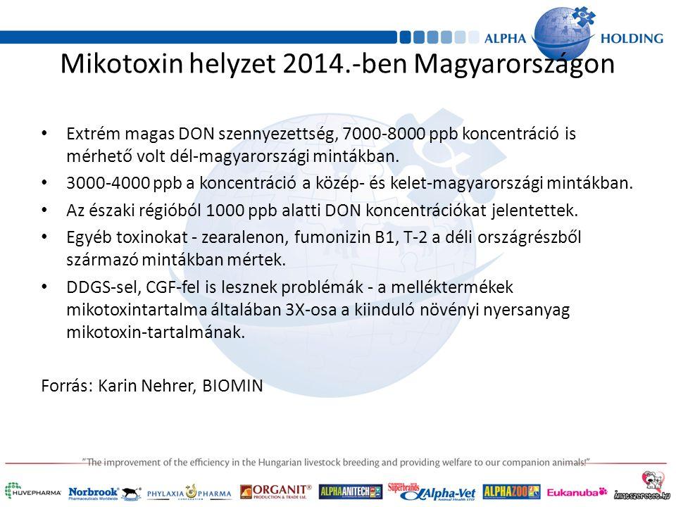 Mikotoxin helyzet 2014.-ben Magyarországon Extrém magas DON szennyezettség, 7000-8000 ppb koncentráció is mérhető volt dél-magyarországi mintákban.
