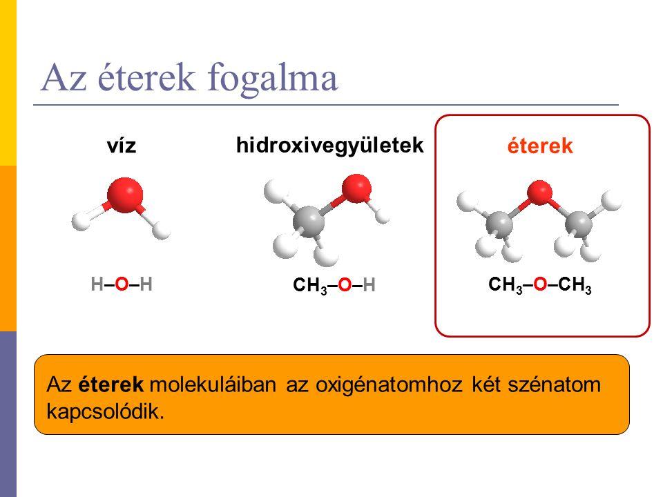 Az éterek fogalma Az éterek molekuláiban az oxigénatomhoz két szénatom kapcsolódik. CH 3 –O–H CH 3 –O–CH 3 H–O–HH–O–H víz hidroxivegyületek éterek