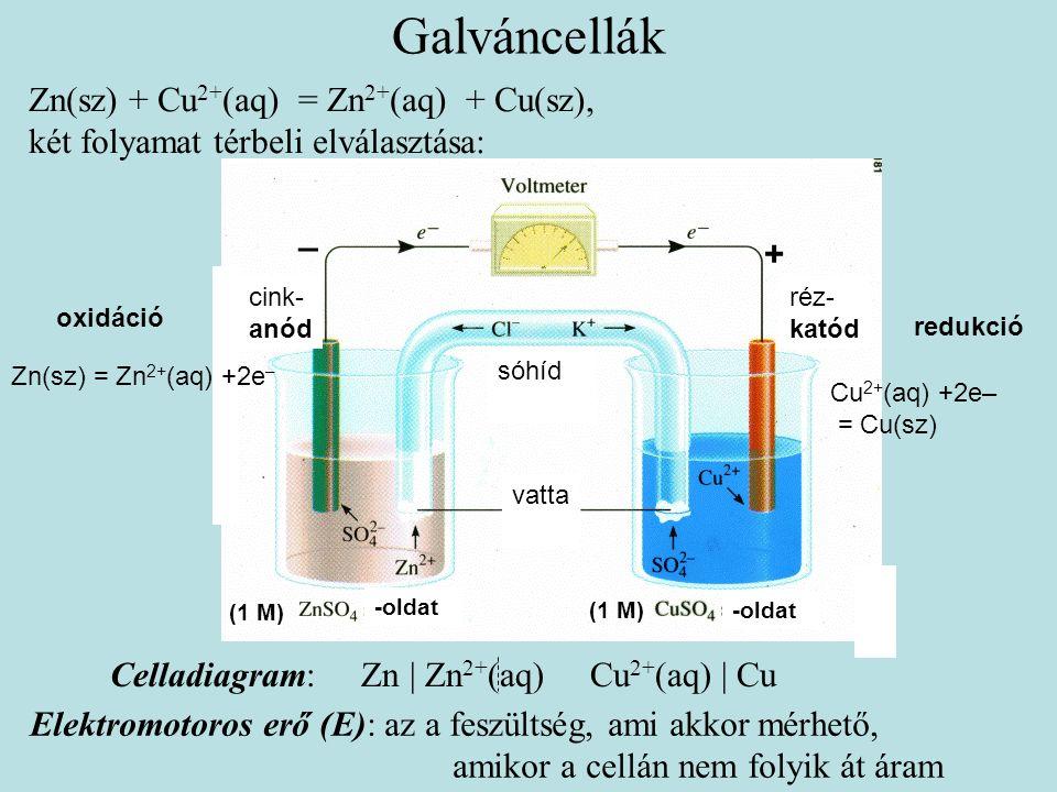 Galváncellák Zn(sz) + Cu 2+ (aq) = Zn 2+ (aq) + Cu(sz), két folyamat térbeli elválasztása: vatta sóhíd -oldat réz- katód cink- anód Cu 2+ (aq) +2e– = Cu(sz) Celladiagram: Zn | Zn 2+ (aq) Cu 2+ (aq) | Cu (1 M) oxidáció redukció Elektromotoros erő (E): az a feszültség, ami akkor mérhető, amikor a cellán nem folyik át áram _ + Zn(sz) = Zn 2+ (aq) +2e –