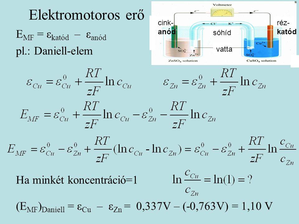 Elektromotoros erő E MF = ε katód – ε anód pl.: Daniell-elem Ha minkét koncentráció=1 (E MF ) Daniell = ε Cu – ε Zn = 0,337V – (-0,763V) = 1,10 V vatta sóhíd réz- katód cink- anód