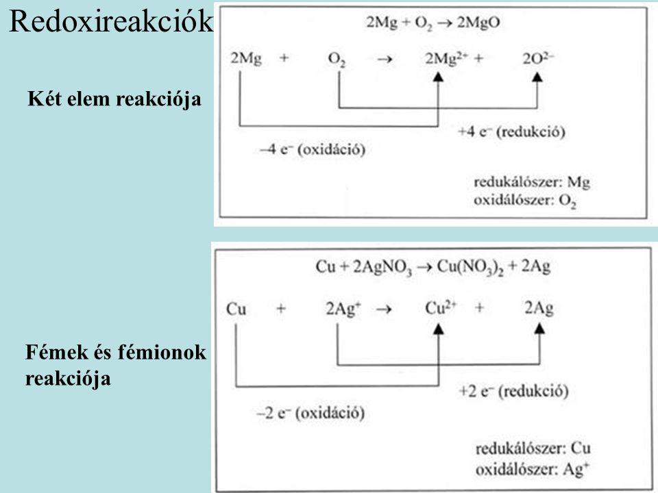 Redoxireakciók Két elem reakciója Fémek és fémionok reakciója