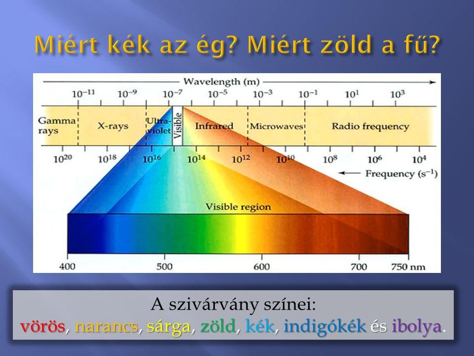 A szivárvány színei: vörös, narancs, sárga, zöld, kék, indigókék és ibolya vörös, narancs, sárga, zöld, kék, indigókék és ibolya.