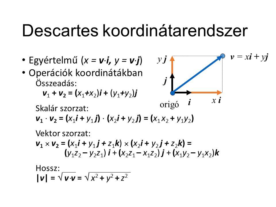 Descartes koordinátarendszer Egyértelmű (x = v  i, y = v  j) Operációk koordinátákban Összeadás: v 1 + v 2 = (x 1 +x 2 )i + (y 1 +y 2 )j Skalár szorzat: v 1  v 2 = (x 1 i + y 1 j)  (x 2 i + y 2 j) = (x 1 x 2 + y 1 y 2 ) Vektor szorzat: v 1  v 2 = (x 1 i + y 1 j + z 1 k)  (x 2 i + y 2 j + z 2 k) = (y 1 z 2 – y 2 z 1 ) i + (x 2 z 1 – x 1 z 2 ) j + (x 1 y 2 – y 1 x 2 )k Hossz: |v| =  v  v =  x 2 + y 2 + z 2 x i y j origó i j v = xi + yj