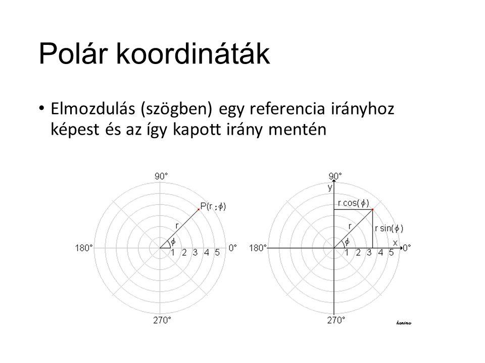 Polár koordináták Elmozdulás (szögben) egy referencia irányhoz képest és az így kapott irány mentén