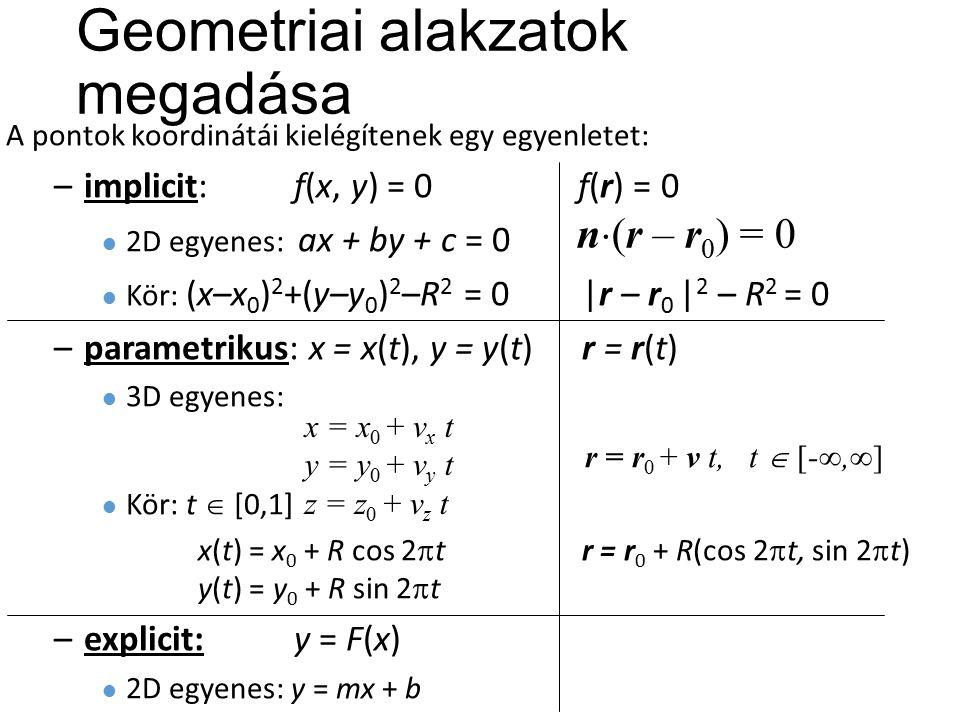 Geometriai alakzatok megadása A pontok koordinátái kielégítenek egy egyenletet: –implicit: f(x, y) = 0 f(r) = 0 l 2D egyenes: ax + by + c = 0 l Kör: (x–x 0 ) 2 +(y–y 0 ) 2 –R 2 = 0|r – r 0 | 2 – R 2 = 0 –parametrikus: x = x(t), y = y(t) r = r(t) l 3D egyenes: Kör: t  [0,1] x(t) = x 0 + R cos 2  tr = r 0 + R(cos 2  t, sin 2  t) y(t) = y 0 + R sin 2  t –explicit:y = F(x) l 2D egyenes: y = mx + b n  (r – r 0 ) = 0 r = r 0 + v t, t  [-∞,∞] x = x 0 + v x t y = y 0 + v y t z = z 0 + v z t