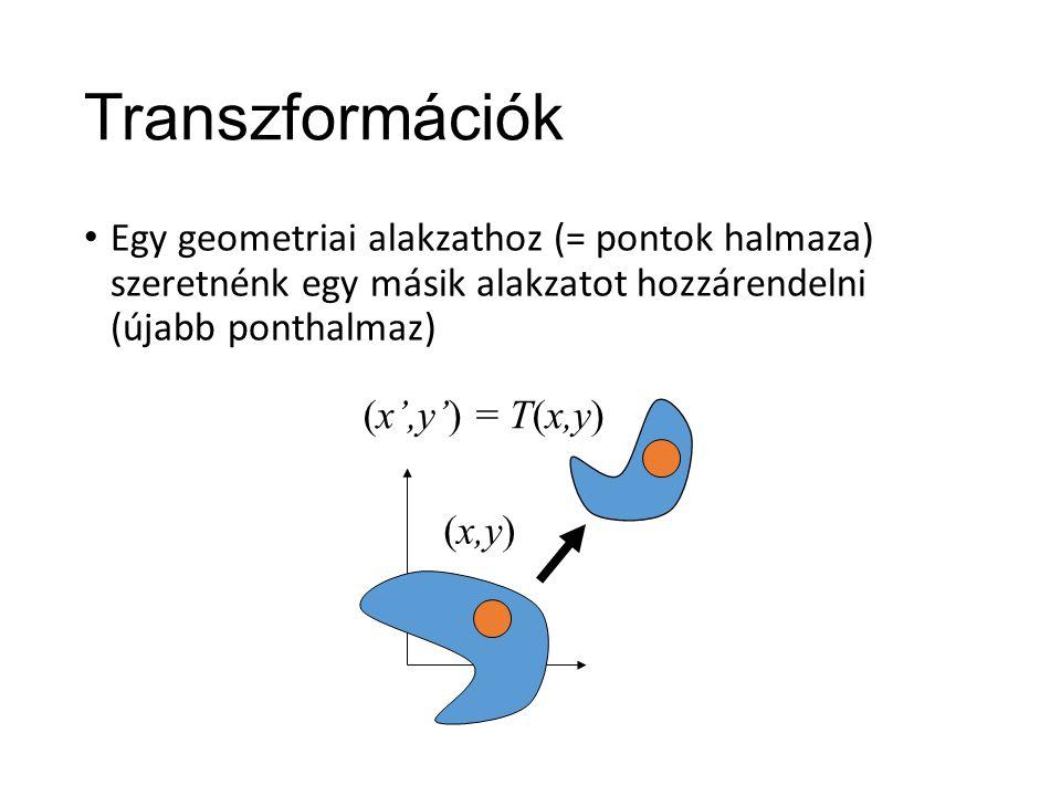 Transzformációk Egy geometriai alakzathoz (= pontok halmaza) szeretnénk egy másik alakzatot hozzárendelni (újabb ponthalmaz) (x,y) (x',y') = T(x,y)