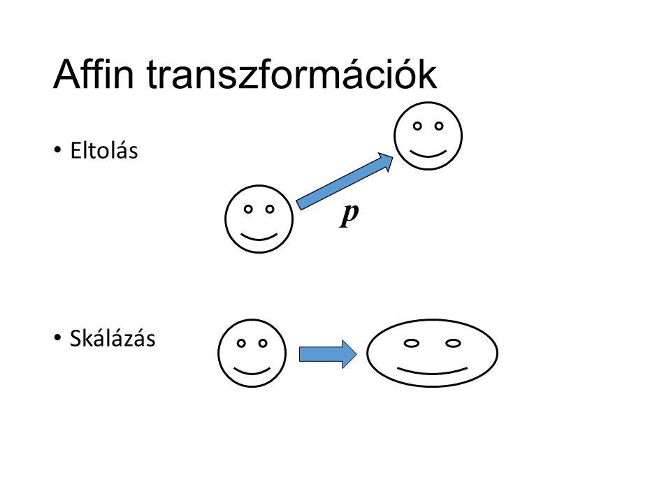 Affin transzformációk Eltolás Skálázás p