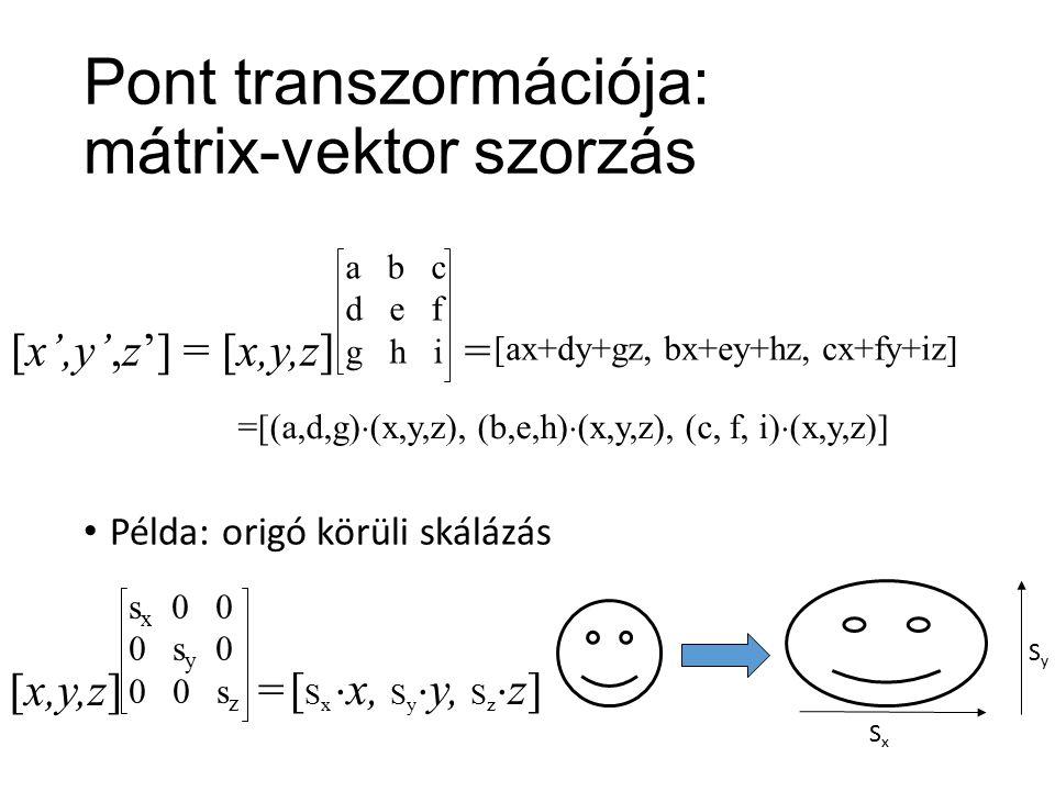 Pont transzormációja: mátrix-vektor szorzás Példa: origó körüli skálázás SxSx SySy a b c d e f g h i [x',y',z'] = [x,y,z] = [ax+dy+gz, bx+ey+hz, cx+fy+iz] =[(a,d,g)  (x,y,z), (b,e,h)  (x,y,z), (c, f, i)  (x,y,z)] s x 0 0 0 s y 0 0 0 s z [x,y,z]= [ S x  x, S y  y, S z  z]