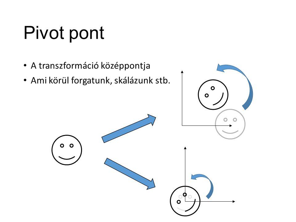 Pivot pont A transzformáció középpontja Ami körül forgatunk, skálázunk stb.