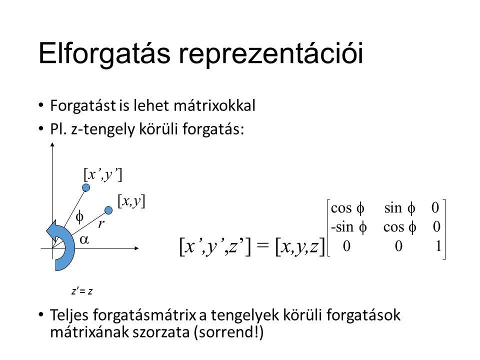 Elforgatás reprezentációi Forgatást is lehet mátrixokkal Pl.