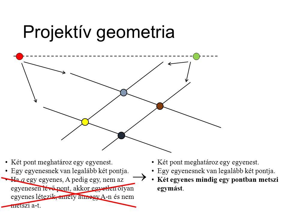 Projektív geometria Két pont meghatároz egy egyenest.