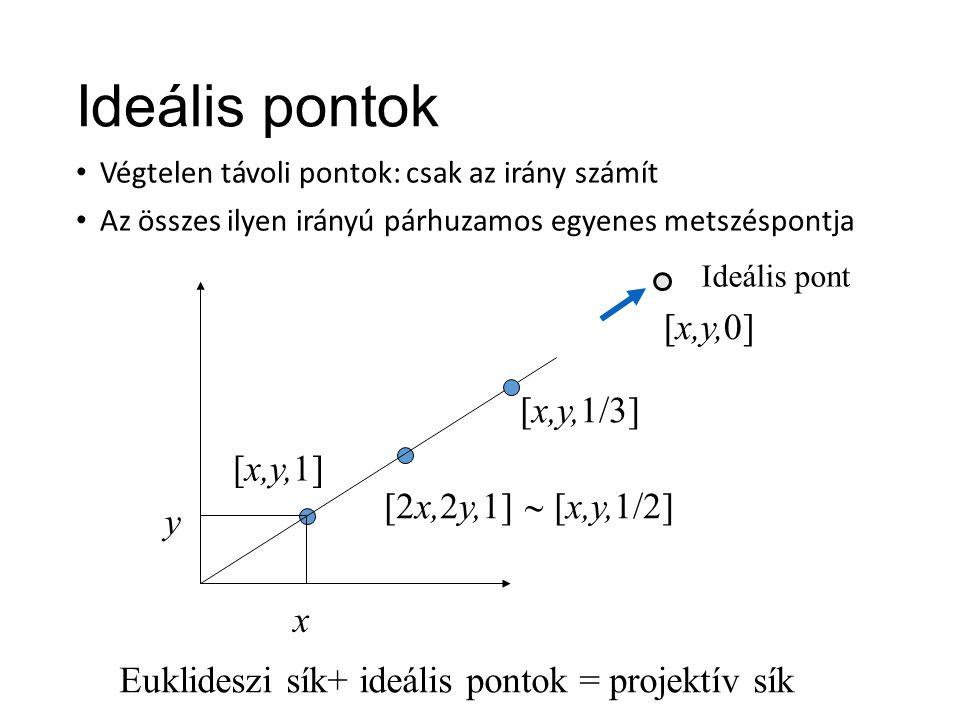 Ideális pontok Végtelen távoli pontok: csak az irány számít Az összes ilyen irányú párhuzamos egyenes metszéspontja x y [x,y,1] [2x,2y,1]  [x,y,1/2] [x,y,1/3] [x,y,0] Euklideszi sík+ ideális pontok = projektív sík Ideális pont