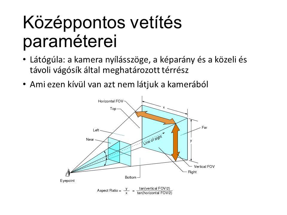 Középpontos vetítés paraméterei Látógúla: a kamera nyílásszöge, a képarány és a közeli és távoli vágósík által meghatározott térrész Ami ezen kívül van azt nem látjuk a kamerából
