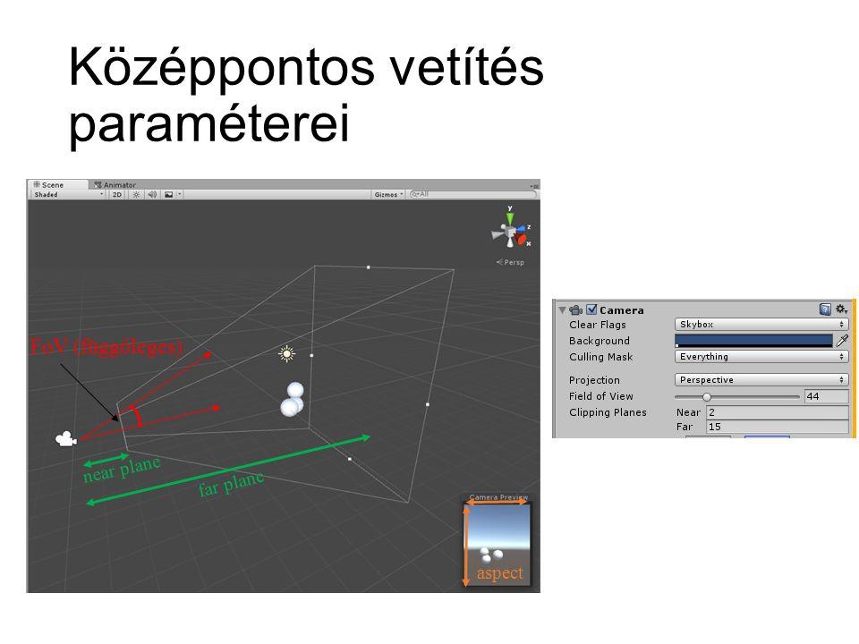 Középpontos vetítés paraméterei FoV (függőleges) near plane far plane aspect