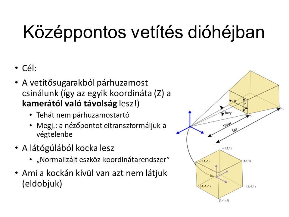 """Középpontos vetítés dióhéjban Cél: A vetítősugarakból párhuzamost csinálunk (így az egyik koordináta (Z) a kamerától való távolság lesz!) Tehát nem párhuzamostartó Megj.: a nézőpontot eltranszformáljuk a végtelenbe A látógúlából kocka lesz """"Normalizált eszköz-koordinátarendszer Ami a kockán kívül van azt nem látjuk (eldobjuk)"""