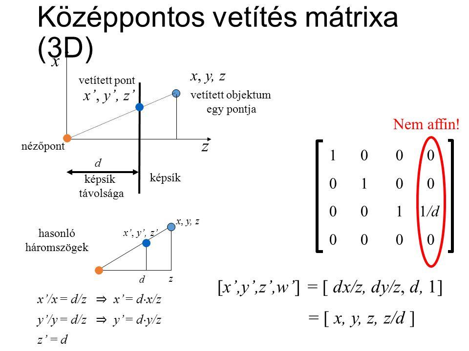 Középpontos vetítés mátrixa (3D) x, y, z x', y', z' képsík nézőpont d képsík távolsága vetített pont vetített objektum egy pontja z x 1  0 0 0 0 1 0 0 0 0 1  1/d  [x',y',z',w'] = [ dx/z, dy/z, d, 1] = [ x, y, z, z/d ] x', y', z' x, y, z d z y'/y = d/z ⇒ y' = d  y/z z' = d x'/x = d/z ⇒ x' = d  x/z hasonló háromszögek Nem affin!
