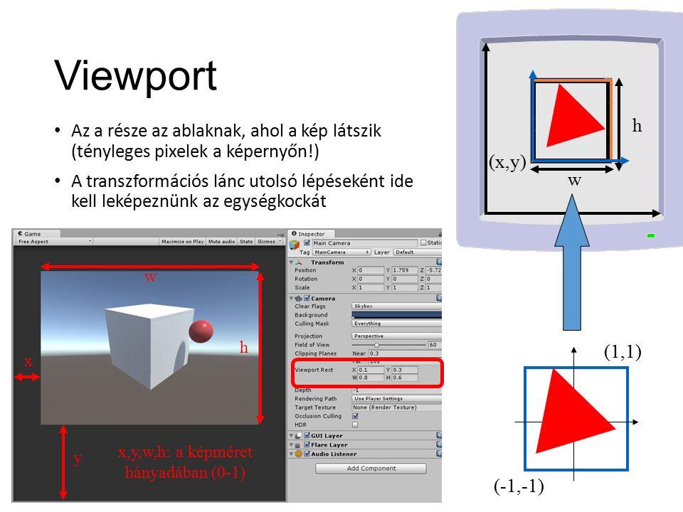 Viewport Az a része az ablaknak, ahol a kép látszik (tényleges pixelek a képernyőn!) A transzformációs lánc utolsó lépéseként ide kell leképeznünk az egységkockát (-1,-1) (1,1) h w (x,y) x y w h x,y,w,h: a képméret hányadában (0-1)