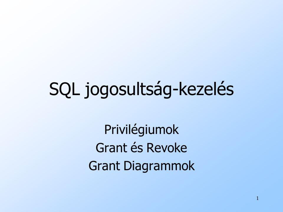 1 SQL jogosultság-kezelés Privilégiumok Grant és Revoke Grant Diagrammok