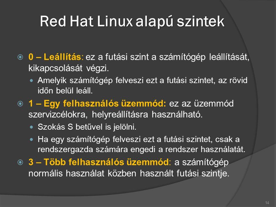 Red Hat Linux alapú szintek  0 – Leállítás: ez a futási szint a számítógép leállítását, kikapcsolását végzi. Amelyik számítógép felveszi ezt a futási