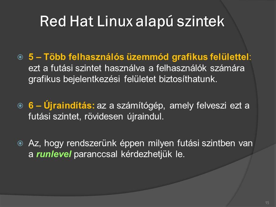 Red Hat Linux alapú szintek  5 – Több felhasználós üzemmód grafikus felülettel: ezt a futási szintet használva a felhasználók számára grafikus bejele