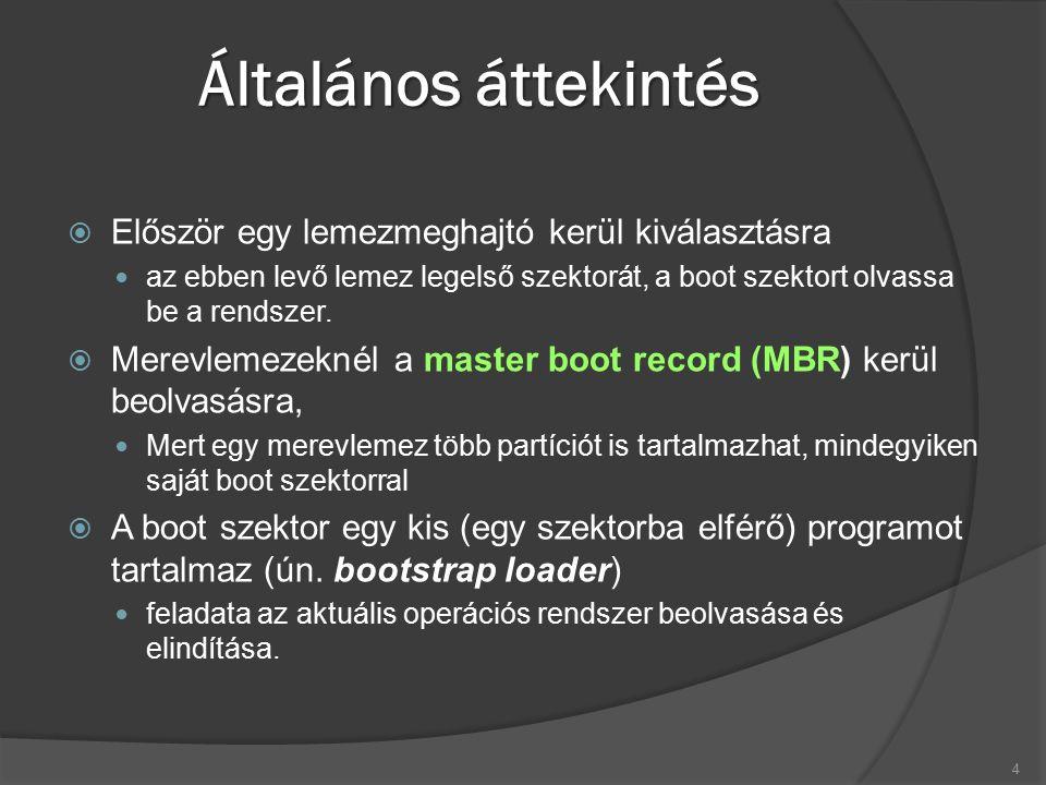 Általános áttekintés  Először egy lemezmeghajtó kerül kiválasztásra az ebben levő lemez legelső szektorát, a boot szektort olvassa be a rendszer.  M