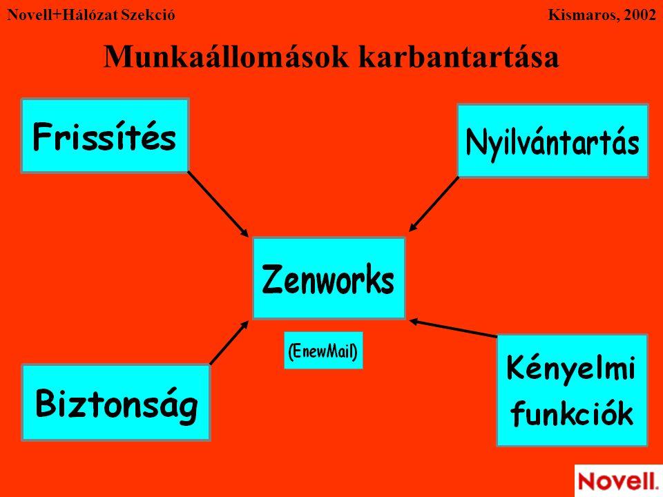 Novell+Hálózat SzekcióKismaros, 2002 Munkaállomások karbantartása