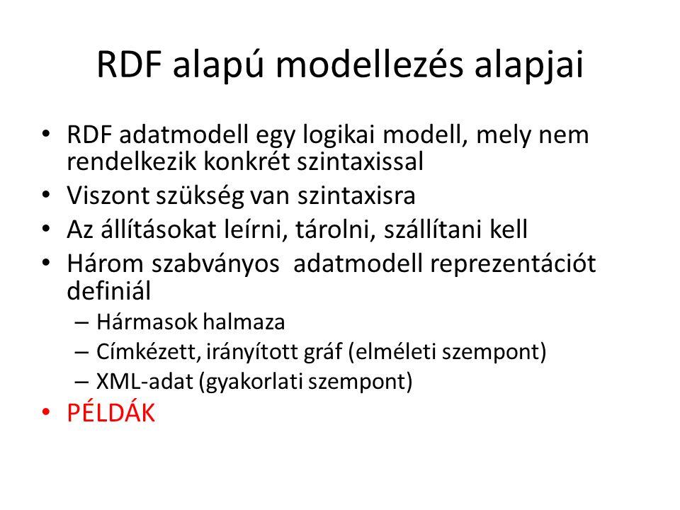 RDF alapú modellezés alapjai RDF adatmodell egy logikai modell, mely nem rendelkezik konkrét szintaxissal Viszont szükség van szintaxisra Az állításokat leírni, tárolni, szállítani kell Három szabványos adatmodell reprezentációt definiál – Hármasok halmaza – Címkézett, irányított gráf (elméleti szempont) – XML-adat (gyakorlati szempont) PÉLDÁK