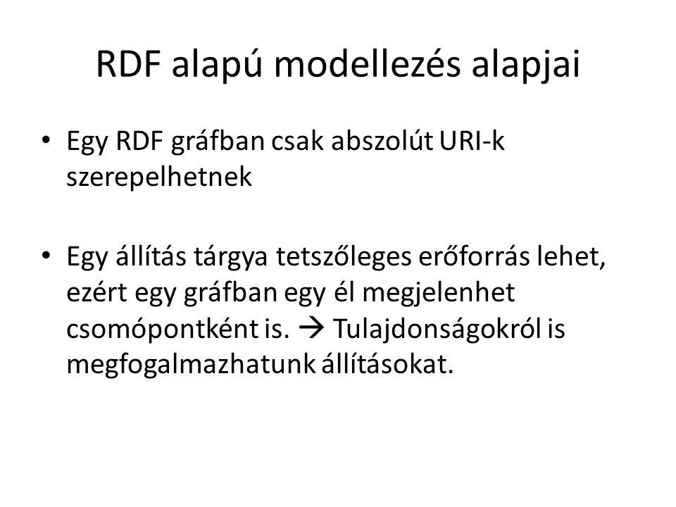 RDF alapú modellezés alapjai Egy RDF gráfban csak abszolút URI-k szerepelhetnek Egy állítás tárgya tetszőleges erőforrás lehet, ezért egy gráfban egy él megjelenhet csomópontként is.