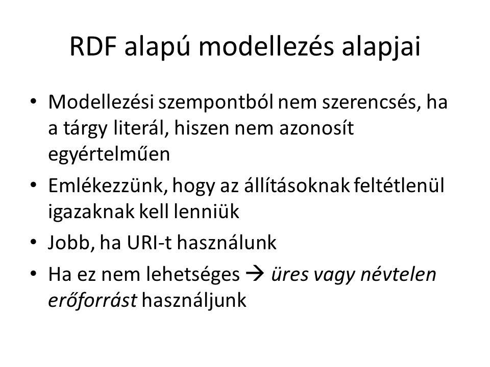 RDF alapú modellezés alapjai Modellezési szempontból nem szerencsés, ha a tárgy literál, hiszen nem azonosít egyértelműen Emlékezzünk, hogy az állításoknak feltétlenül igazaknak kell lenniük Jobb, ha URI-t használunk Ha ez nem lehetséges  üres vagy névtelen erőforrást használjunk