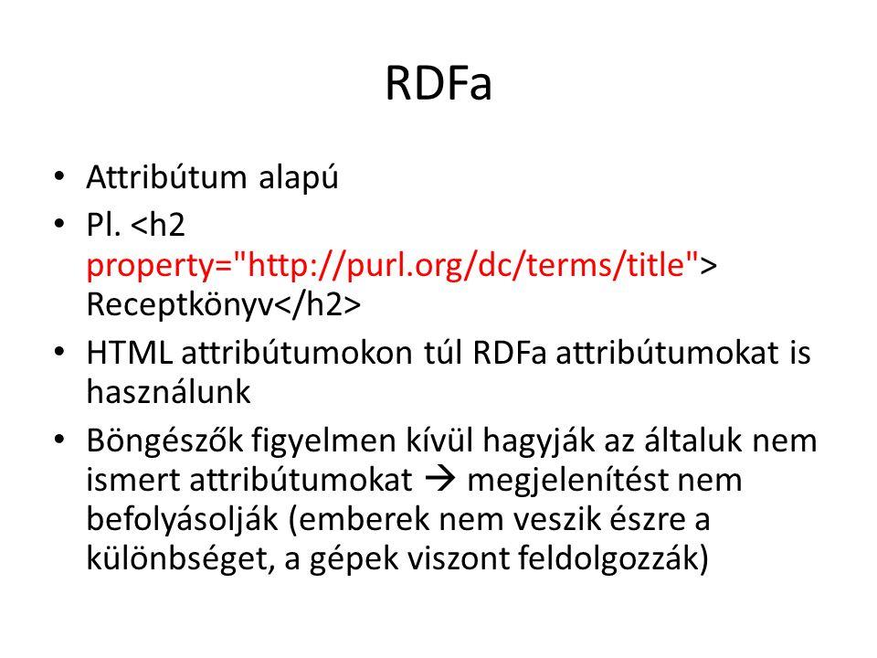 RDFa Attribútum alapú Pl.